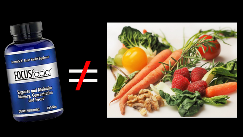 Focus Factor® bottle, not equal to symbol, fresh fruits, vegetables and nuts