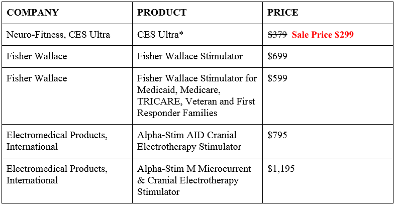 ces-devices-prices